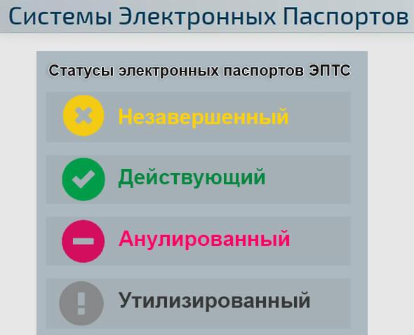 Статус электронных паспортов ЭПТС
